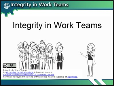 Integrity in Work Teams