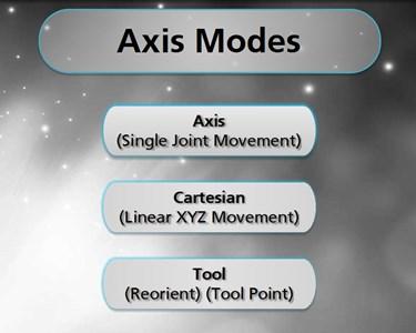 Axis Modes