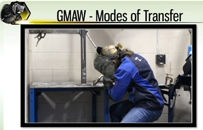 GMAW Modes of Transfer