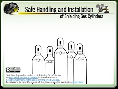 Safe Handling and Installation of Shielding Gas Cylinders