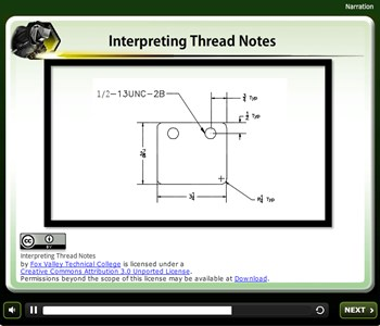 Interpreting Thread Notes