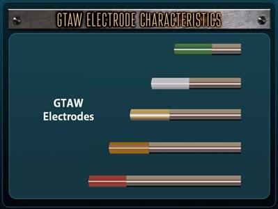 GTAW Electrode Characteristics